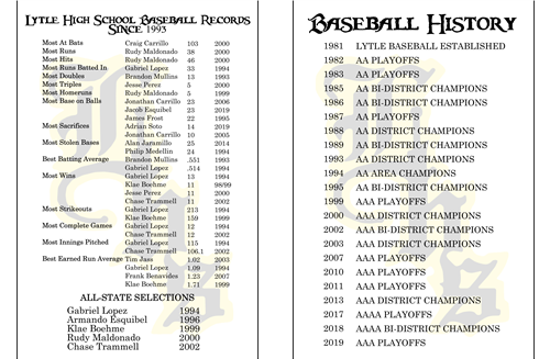 Pirate Baseball Records and History